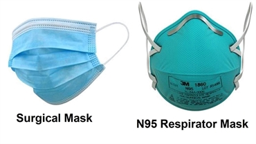 What are the different types of face masks to protect yourself from coronavirus?